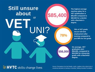 Infographic comparing Vocational Education and Training and university
